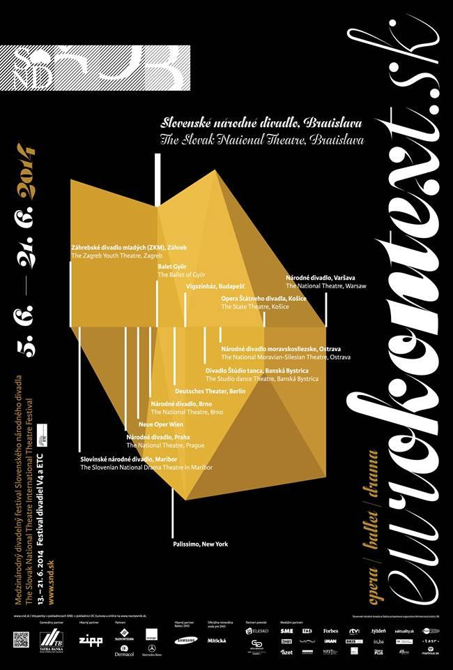 Eurokontext.sk 2014 plagát