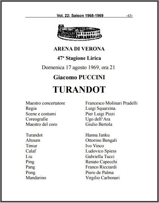 Verona, 1969, obsadenie